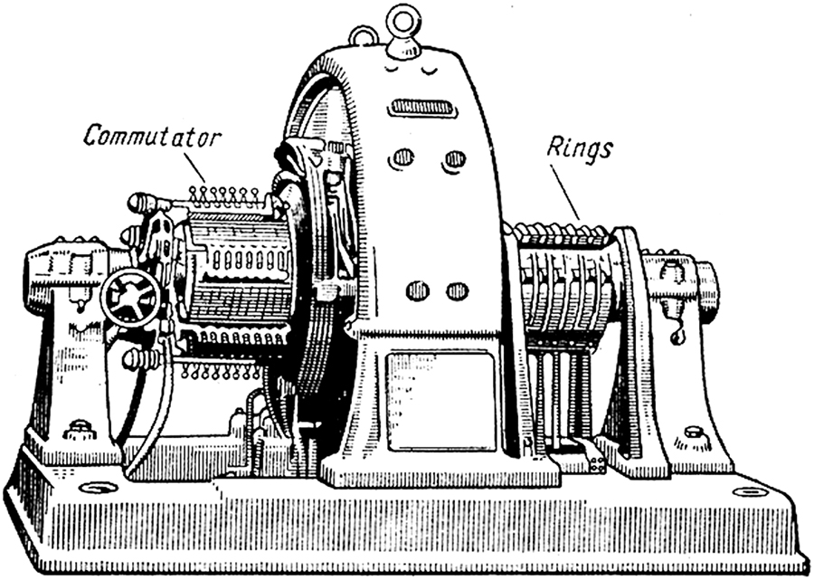 Some of the public transit tools. Mechanical Commutation Matrixer Commutators For Conventional Dc And Ac Magneto Mechano Dynamical Electrical Machines Book Chapter Iopscience