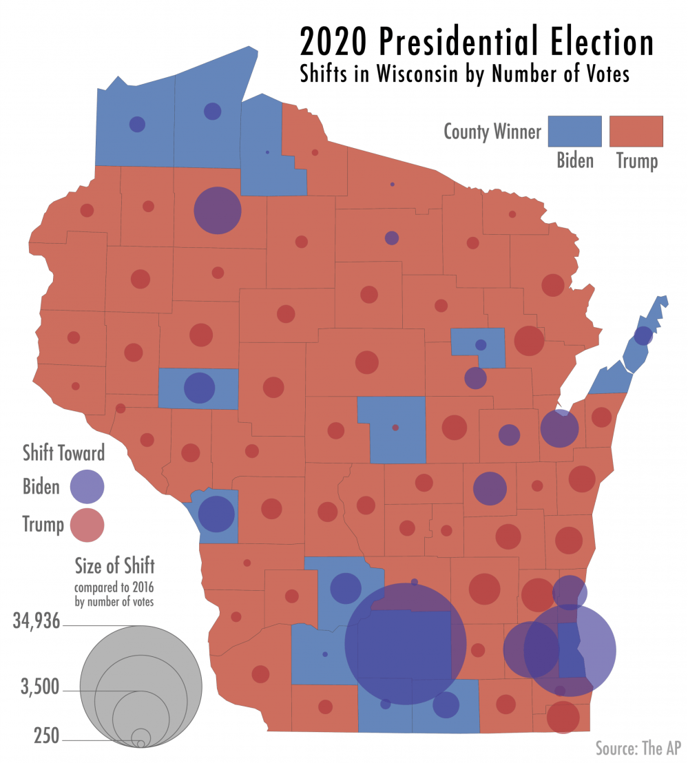 100% of expected vote in. How A Handful Of Counties Turned Out En Masse Winning Wisconsin For Joe Biden The Daily Cardinal