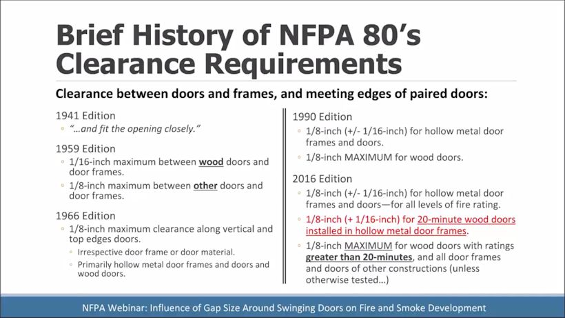 23/10/2017· a 1″ door undercut on smooth flooring does move ~140 cfm@ +3pa, as the testing showed, but only ~60 cfm over carpet, and compared to ~70 cfm for a 3/8″ door undercut … Fire Door Clearances Webinar Notes I Dig Hardware Answers To Your Door Hardware And Code Questions From Allegion S Lori Greene