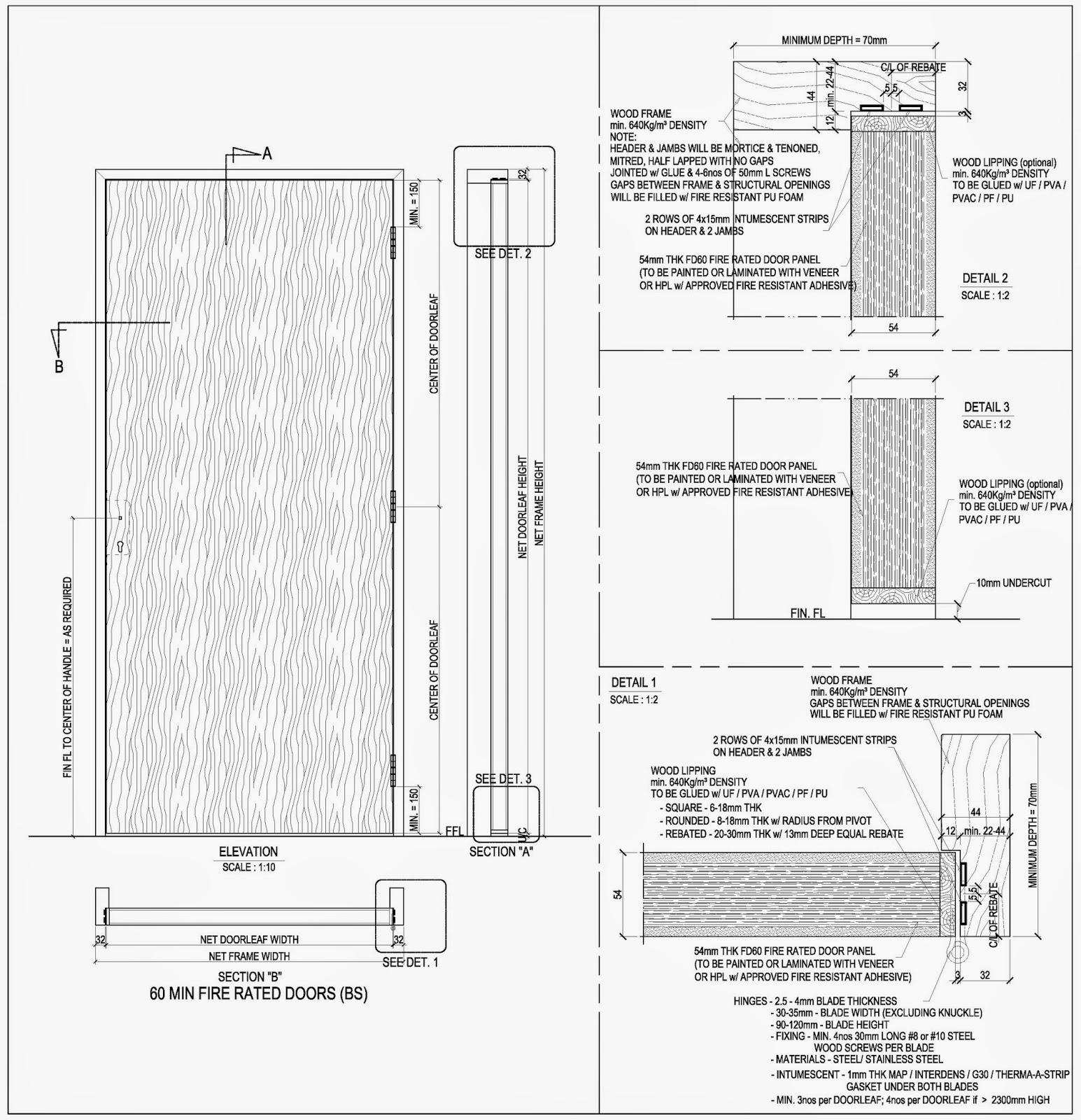 Can rated doors be undercut? Technical Informations For Architectural And Industrial Related Works Sample Details Of 30 60 90 120 Min Fire Rated Doors Bs 476 P 22