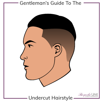 Eric has medium hair and beard and you can see how this short haircut fits his style. Undercut Hairstyle Guide For Men Disconnected Peaky Blinders Haircut
