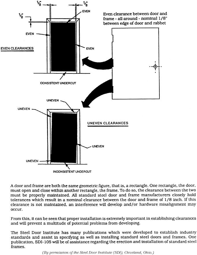 1/2/2017· also, section 7.2.1.15.2 of the 2012 life safety code says you must maintain the fire rated door assemblies in accordance with nfpa 80. Doors And Windows Mcgraw Hill Education Access Engineering